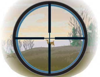 Reticle as a Range Finder