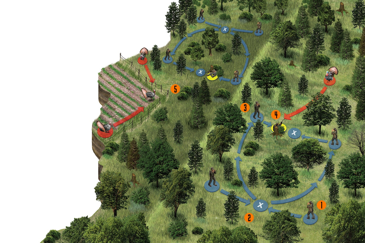 map tactics for calling gobblers