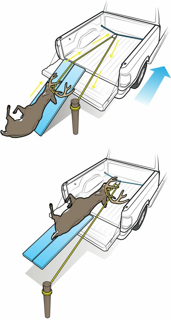 how to load a deer by yourself