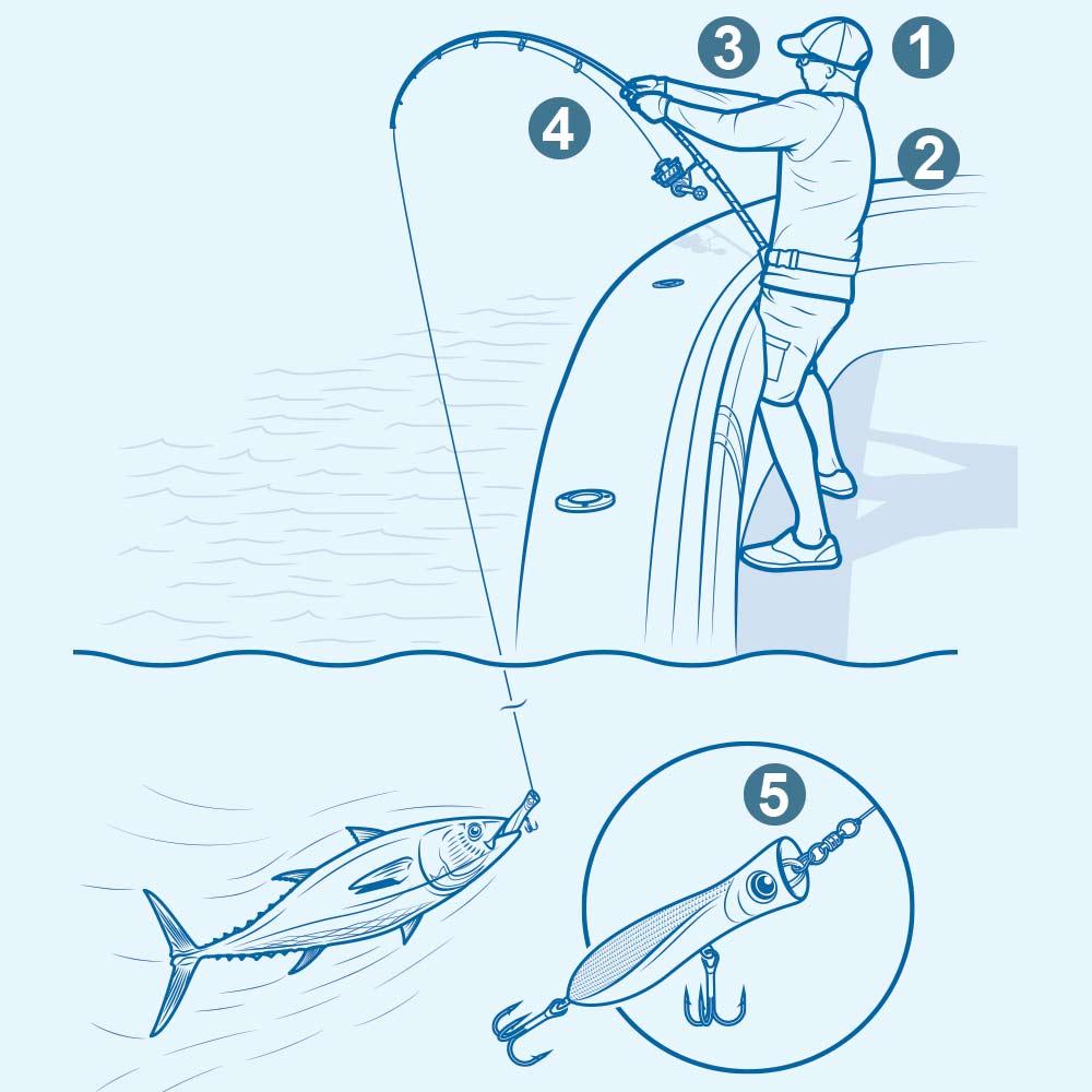 giant tuna stress control
