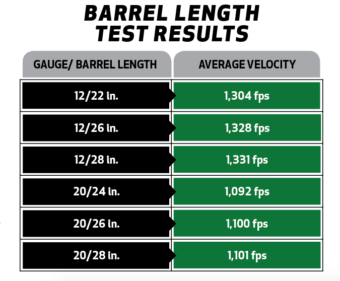 barrel length chart