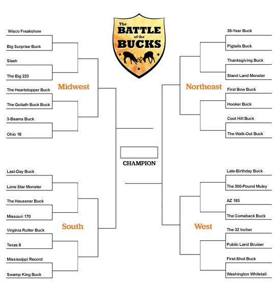 Battle of the Bucks: Midwest, Round 1