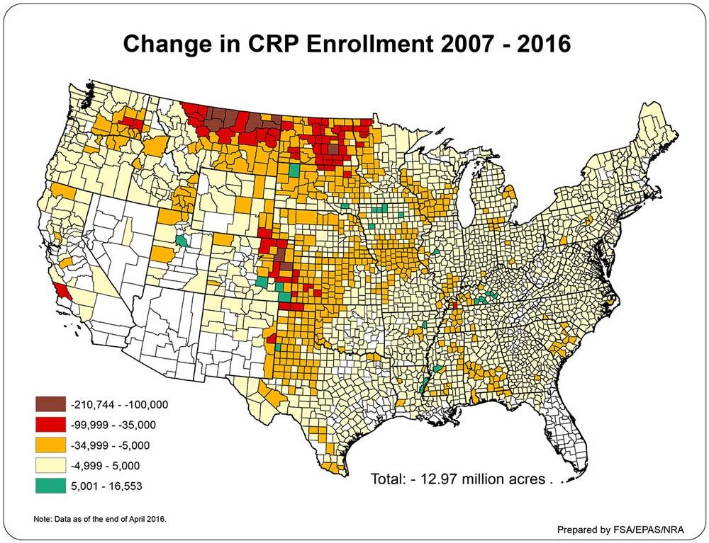 crp enrollment decrease 2007 to 2016