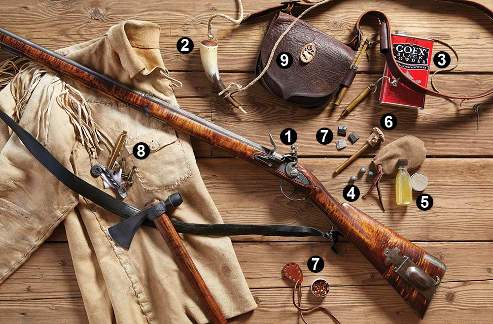 muzzleloading rifle gear