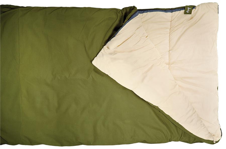 httpswww.outdoorlife.comsitesoutdoorlife.comfilesimport2015Sleeping-Bag-2.png