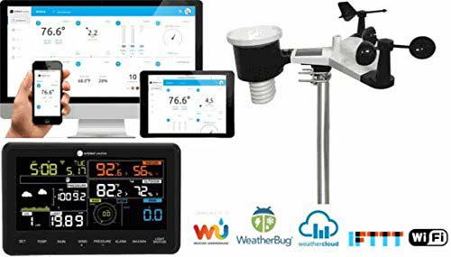 ambient weather remote monitoring