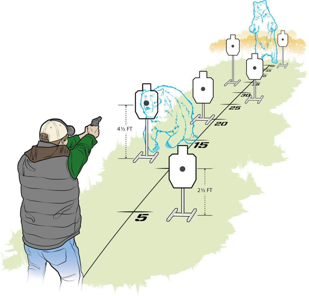 Set up your drill with four to six staggered targets.
