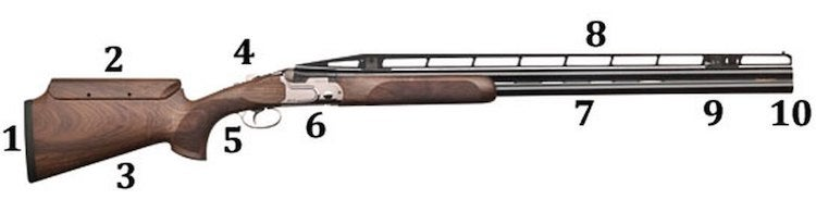 Every detail comes together to make a top-line shotgun.