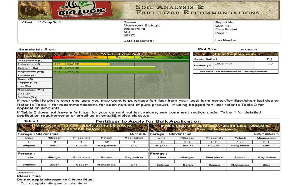 A website screenshot detailing soil samples and charts for fertilizer recommendations.
