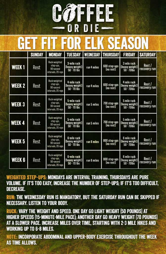 A large graphic detailing a weekly calendar of elk hunting fitness routines.