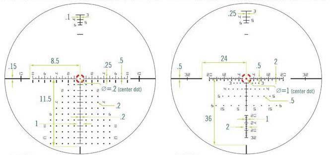 Diagram of two riflescope reticles.