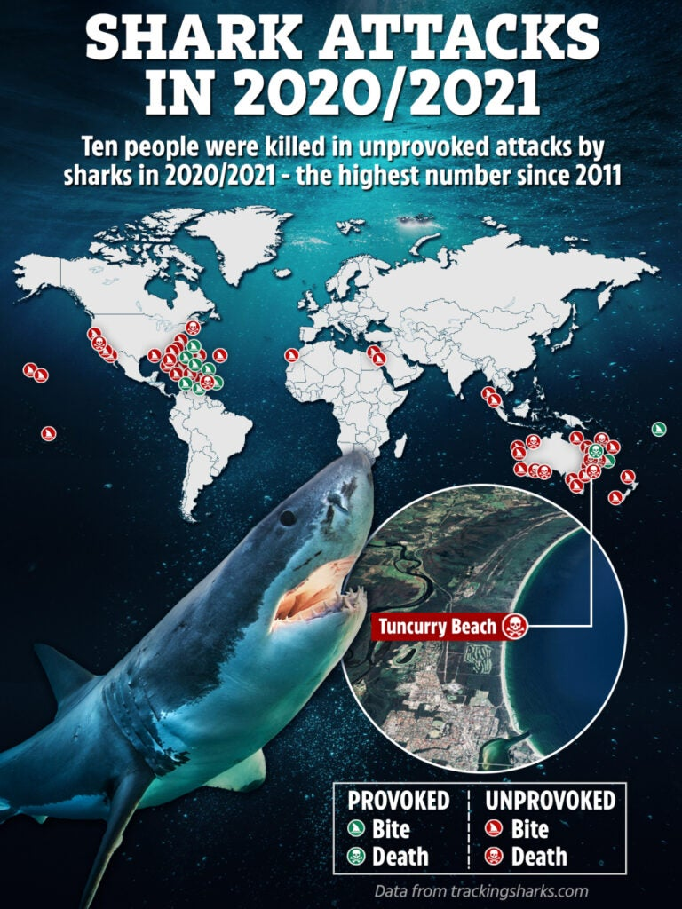 This map is a look at shark-human incidents.
