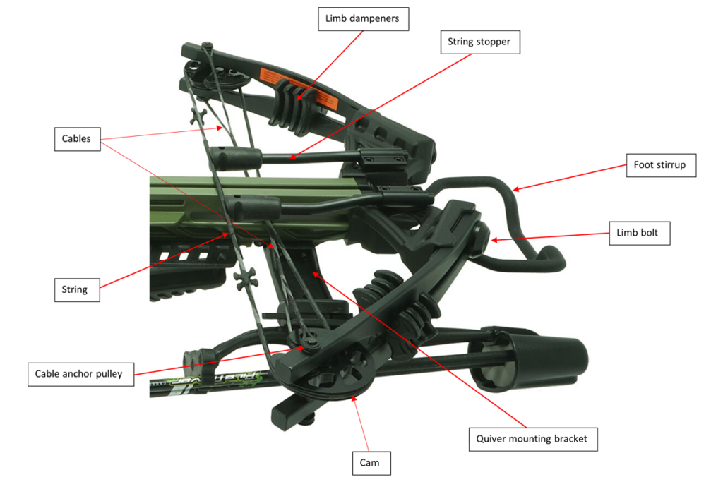 Crossbow forend parts diagram